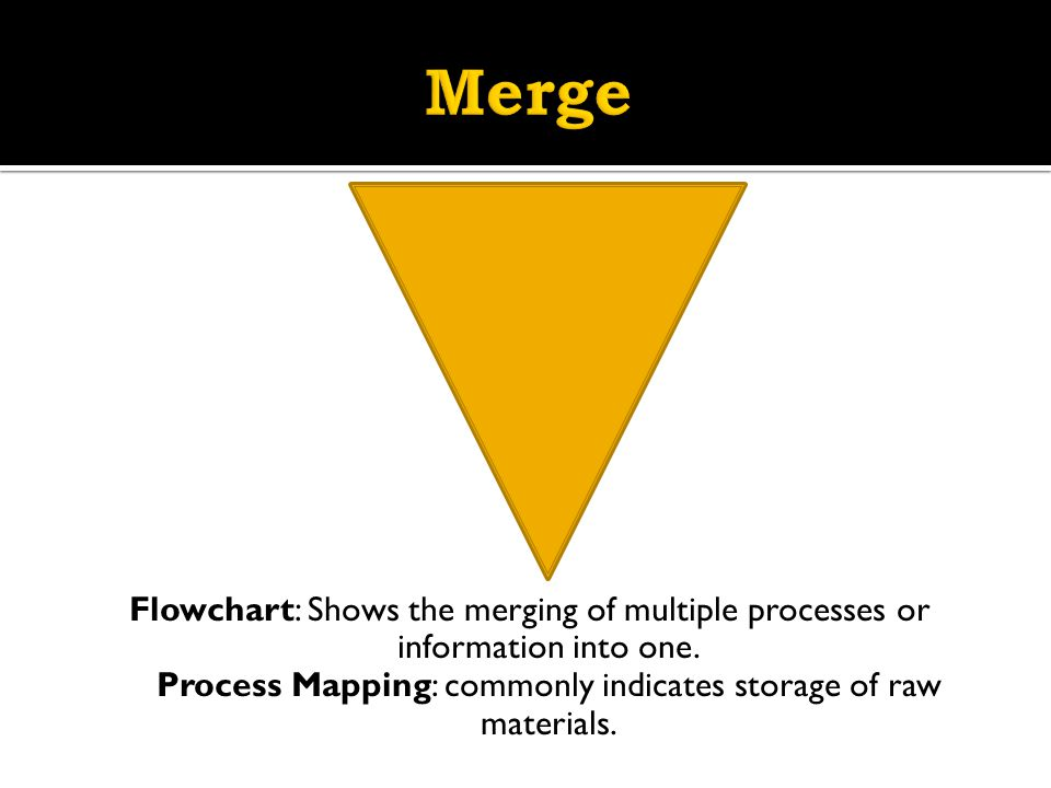 Merge Flowchart: Shows the merging of multiple processes or information into one.