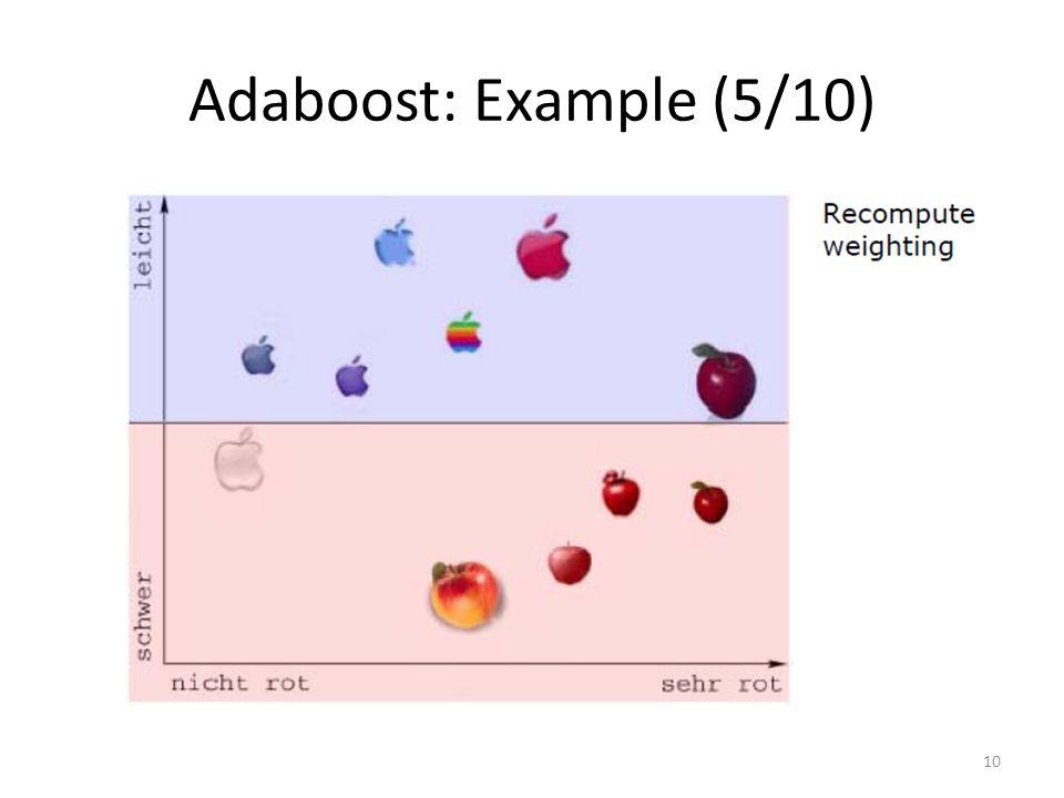 Adaboost: Example (5/10)