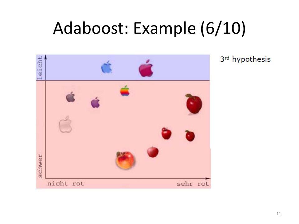 Adaboost: Example (6/10)