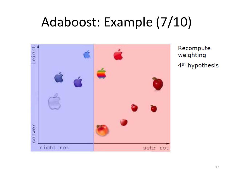 Adaboost: Example (7/10)