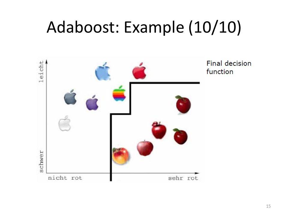 Adaboost: Example (10/10)