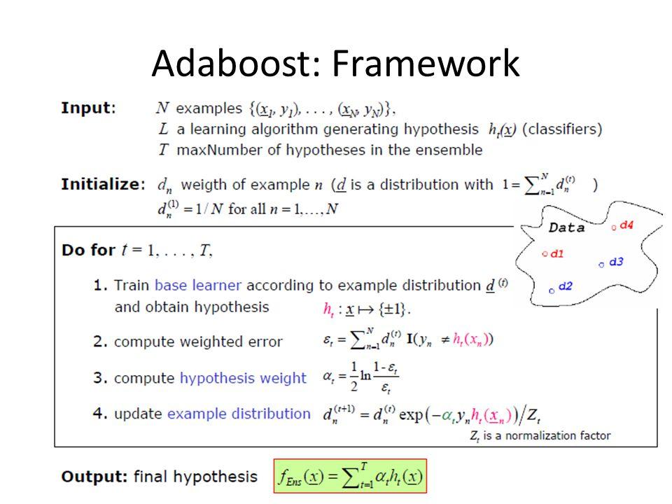Adaboost: Framework