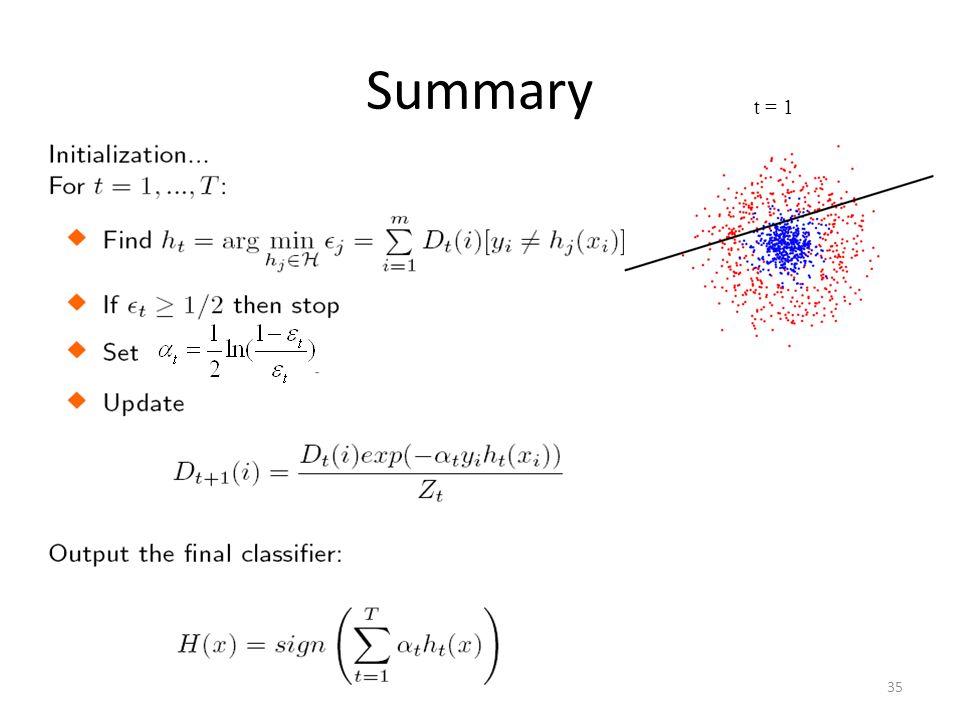 Summary t = 1