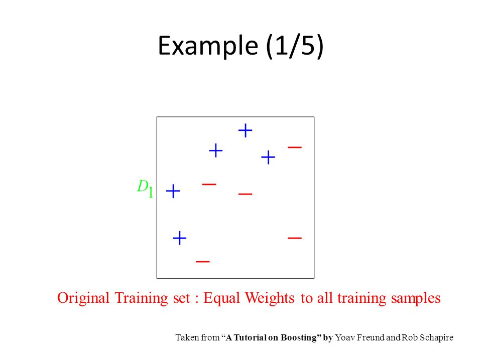 Example (1/5) Original Training set : Equal Weights to all training samples.
