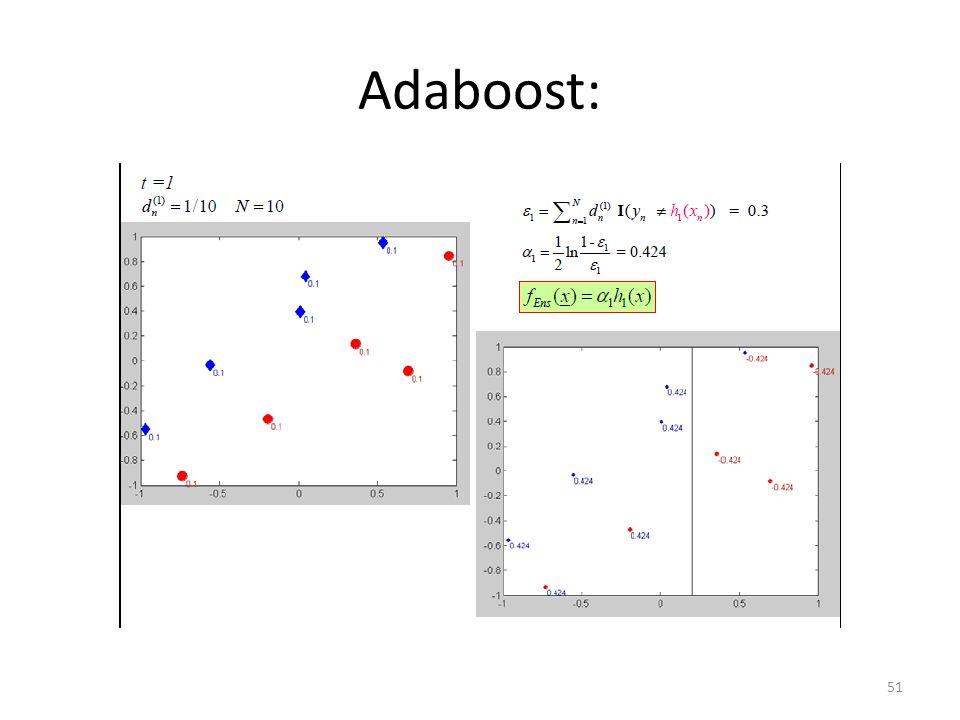 Adaboost: