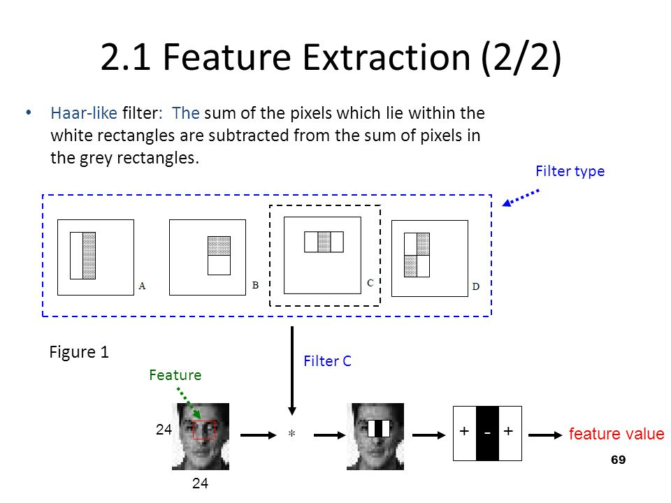 2.1 Feature Extraction (2/2)