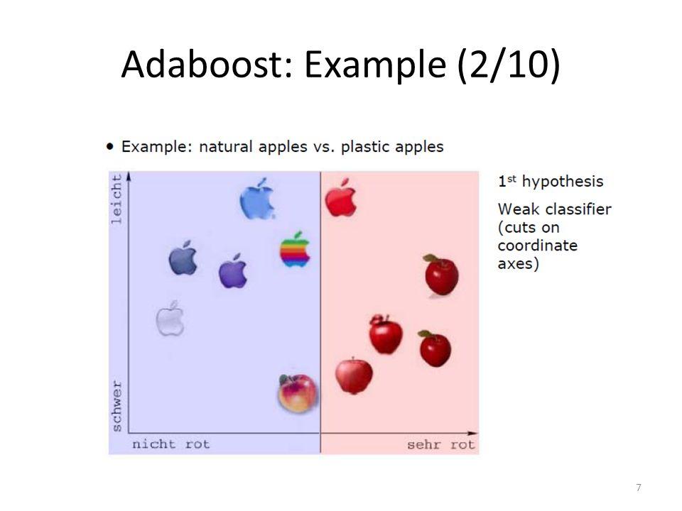 Adaboost: Example (2/10)