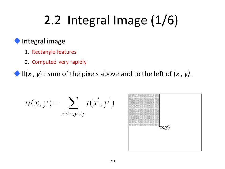 2.2 Integral Image (1/6) Integral image
