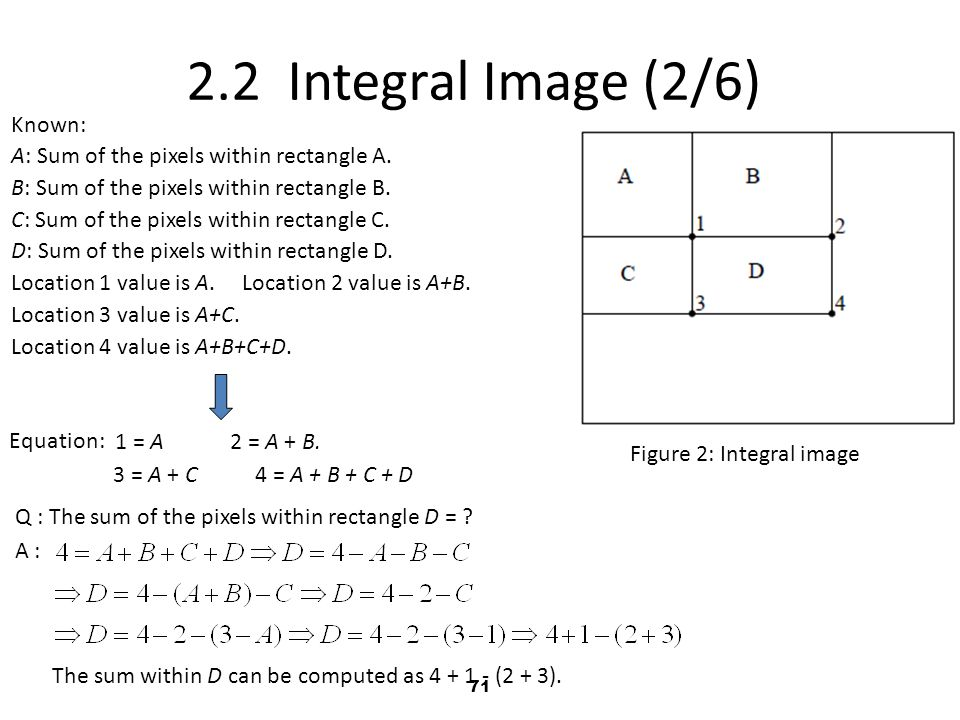 2.2 Integral Image (2/6) Known: