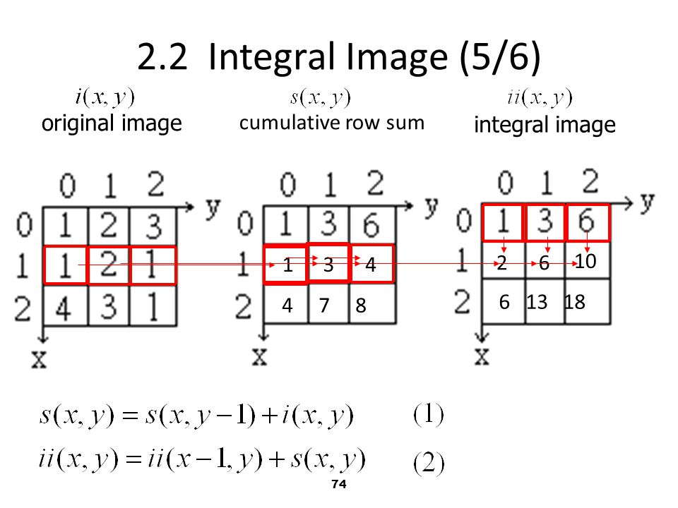 2.2 Integral Image (5/6) original image cumulative row sum