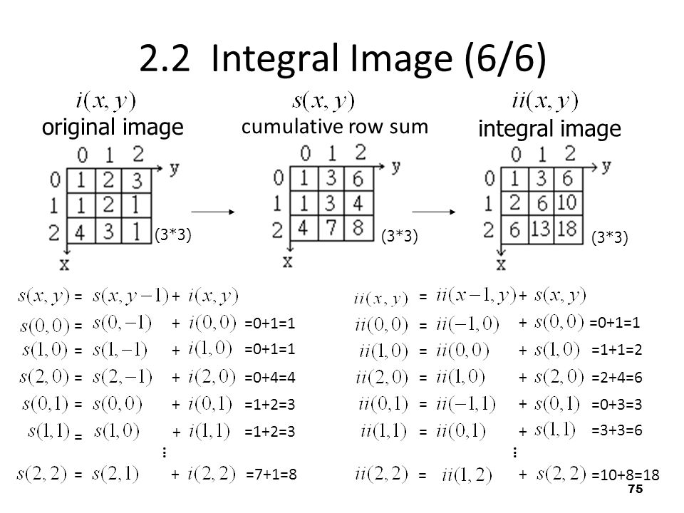 2.2 Integral Image (6/6) original image cumulative row sum