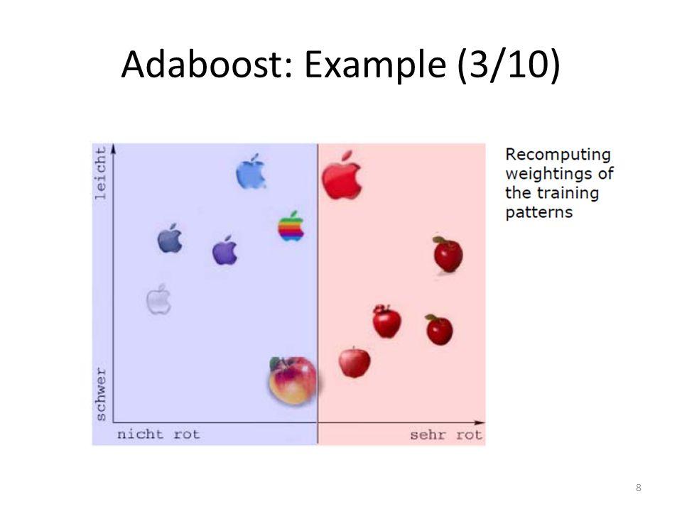 Adaboost: Example (3/10)