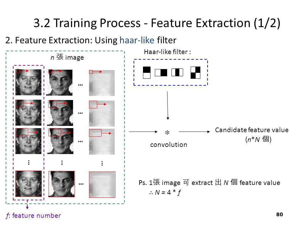 3.2 Training Process - Feature Extraction (1/2)