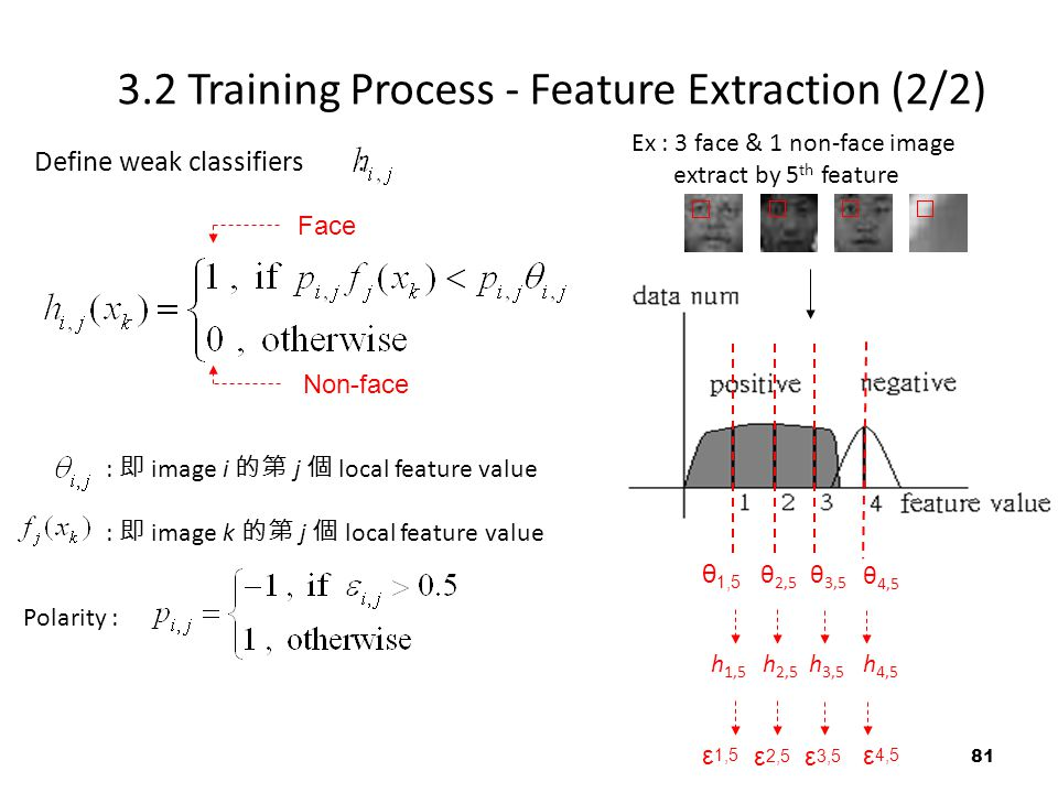 3.2 Training Process - Feature Extraction (2/2)