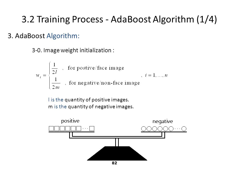 3.2 Training Process - AdaBoost Algorithm (1/4)
