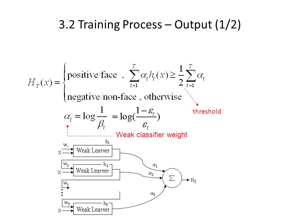 3.2 Training Process – Output (1/2)