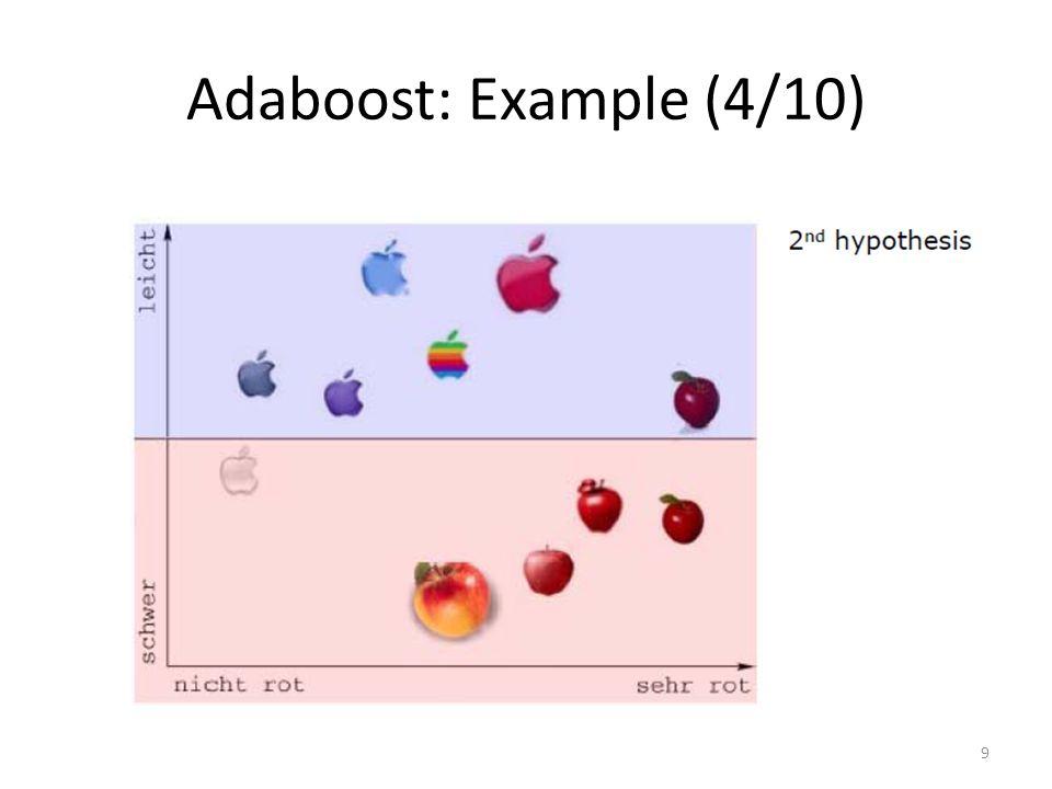 Adaboost: Example (4/10)