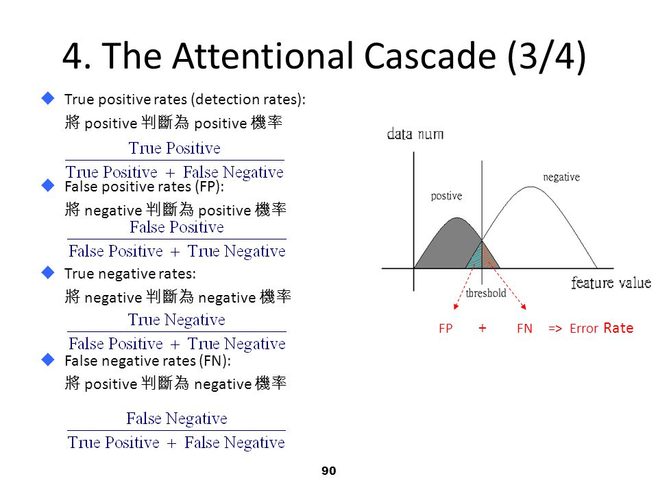 4. The Attentional Cascade (3/4)