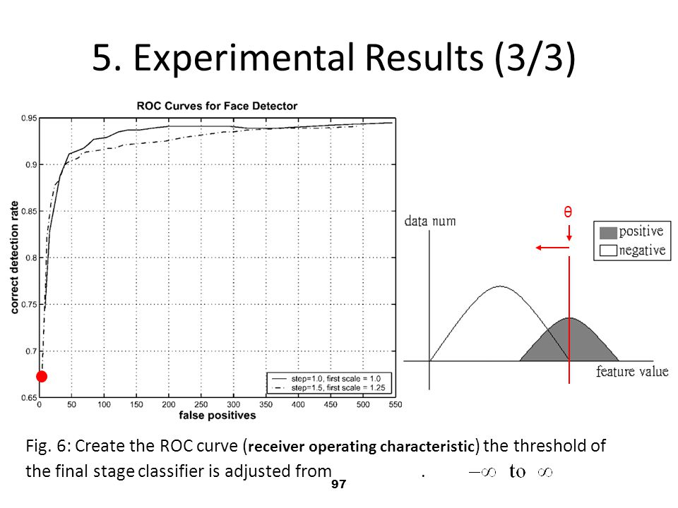 5. Experimental Results (3/3)