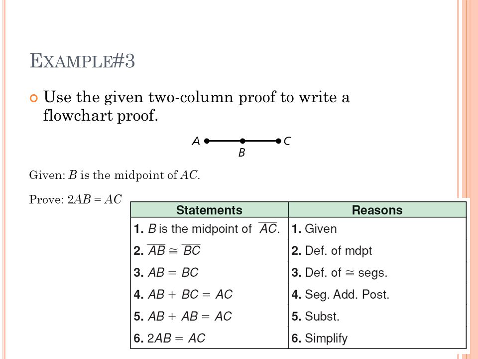 Example#3 Use the given two-column proof to write a flowchart proof.
