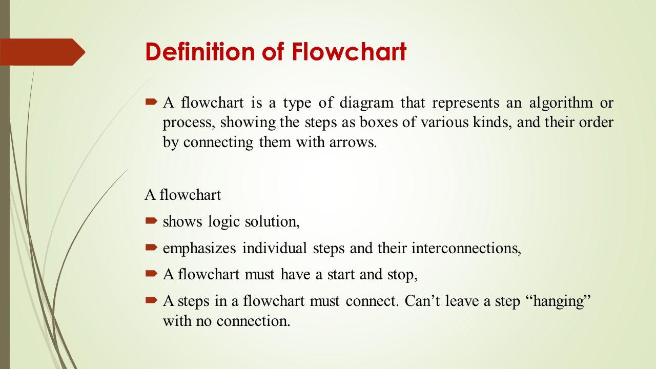 Definition of Flowchart