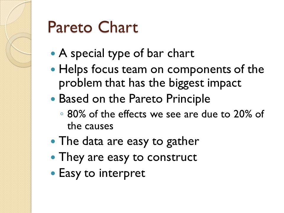Pareto Chart A special type of bar chart
