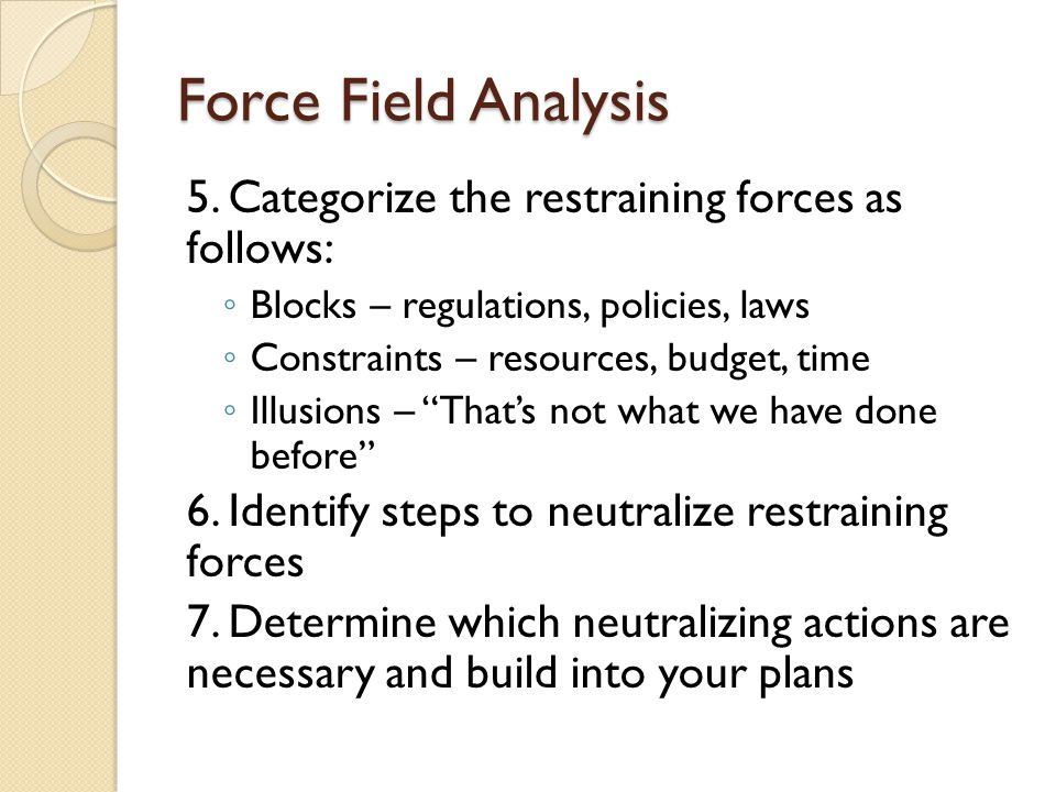Force Field Analysis 5. Categorize the restraining forces as follows: