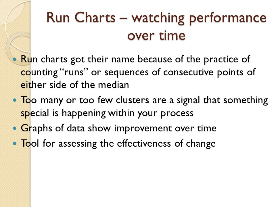 Run Charts – watching performance over time