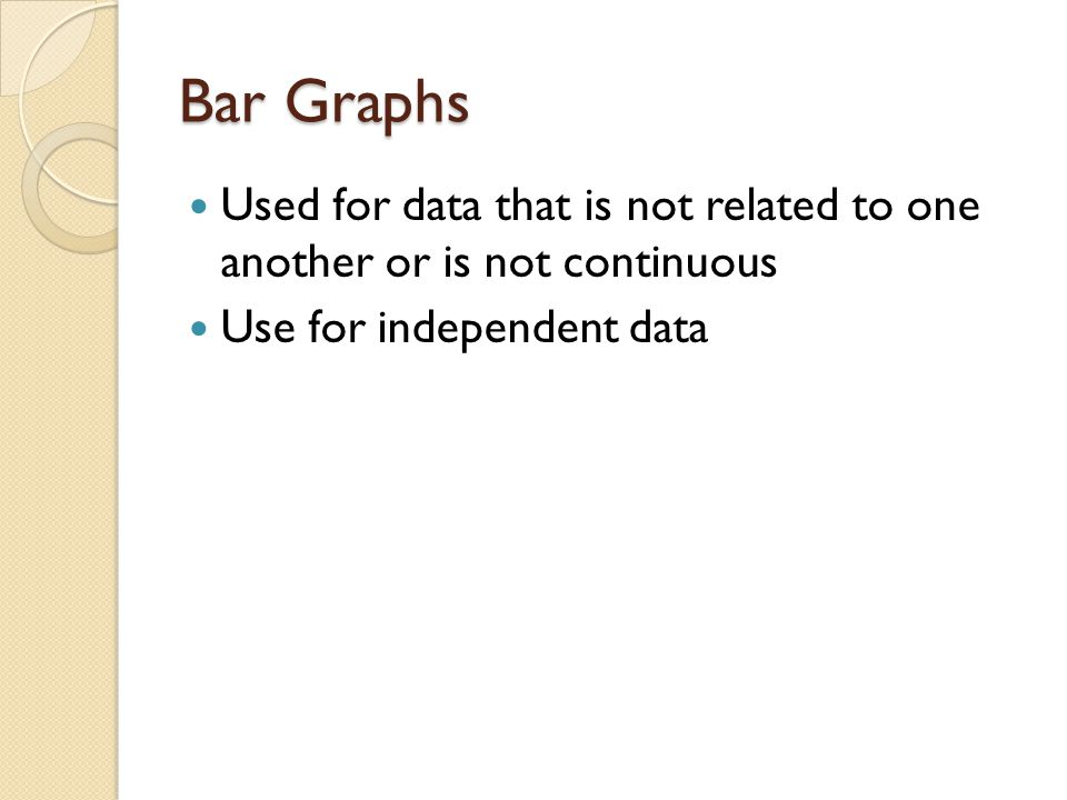 Bar Graphs Used for data that is not related to one another or is not continuous.