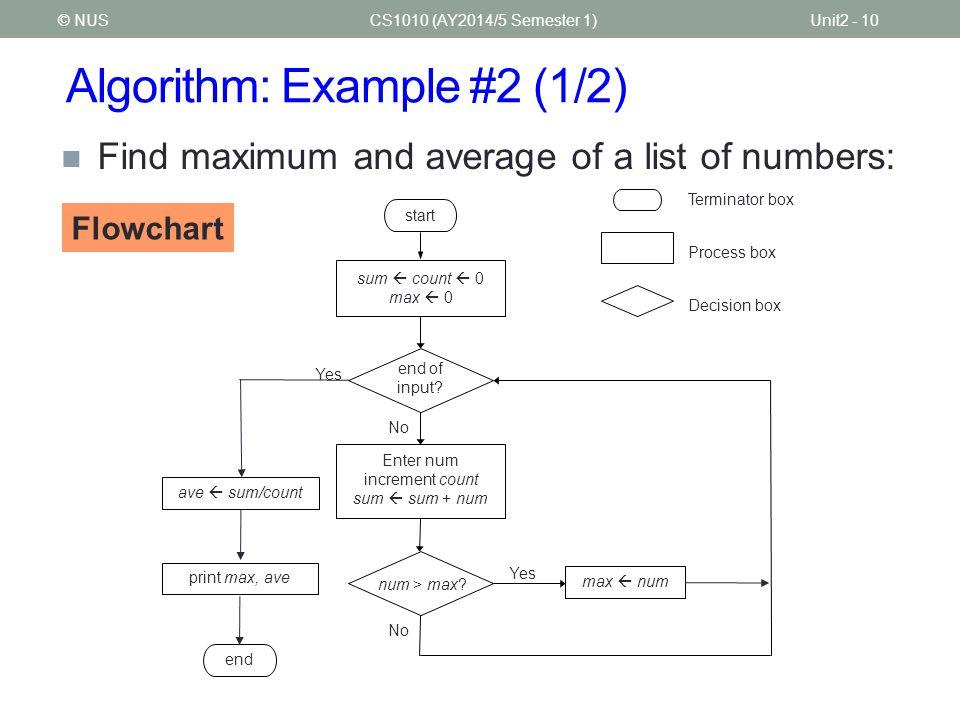 Algorithm: Example #2 (1/2)