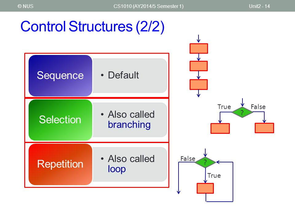 Control Structures (2/2)