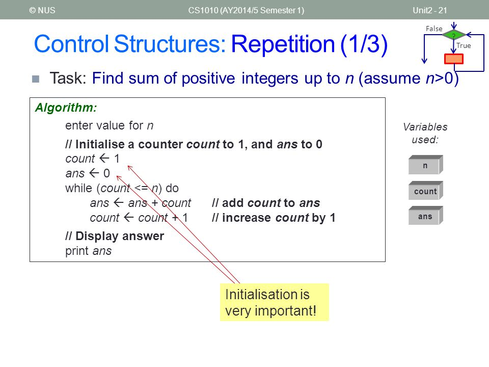 Control Structures: Repetition (1/3)