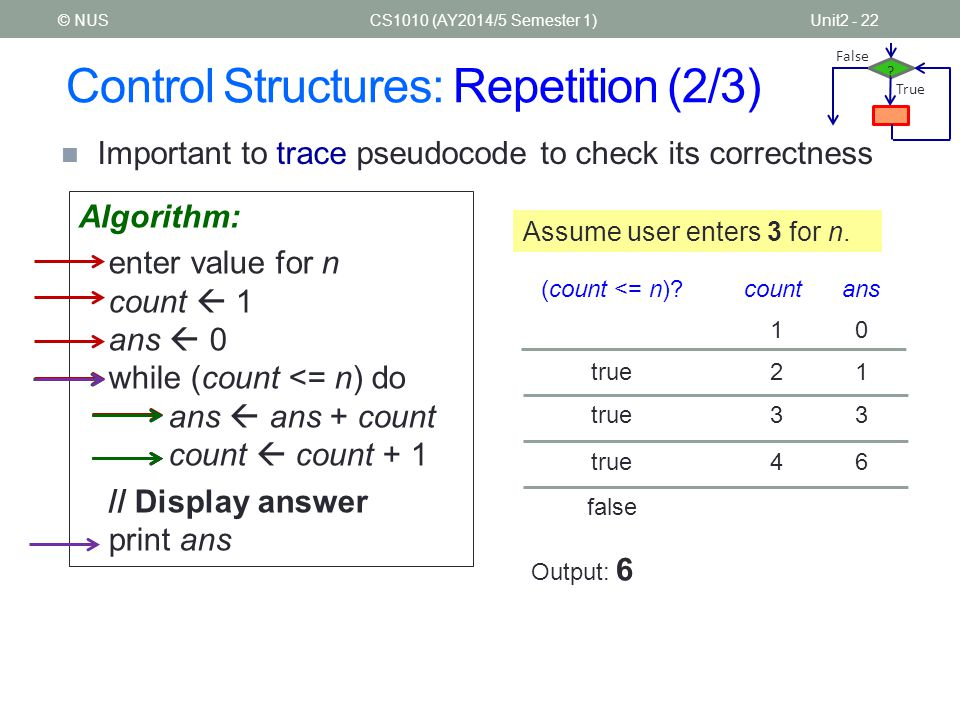 Control Structures: Repetition (2/3)
