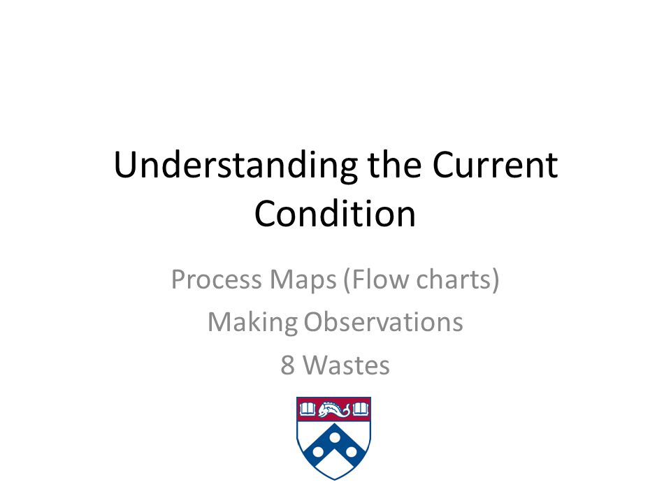 Understanding the Current Condition