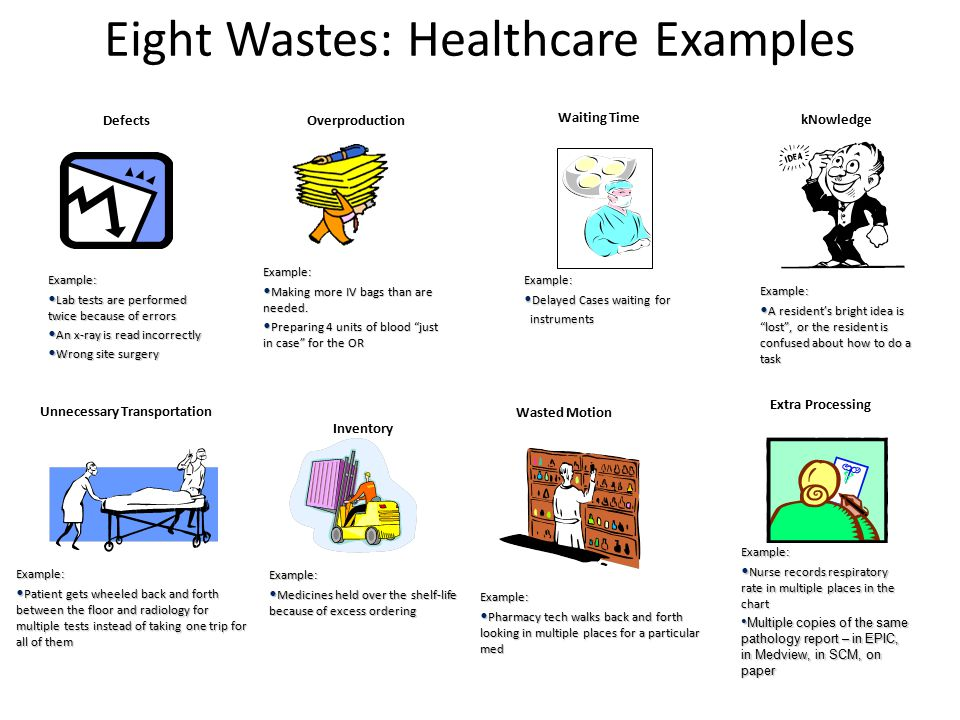 Eight Wastes: Healthcare Examples