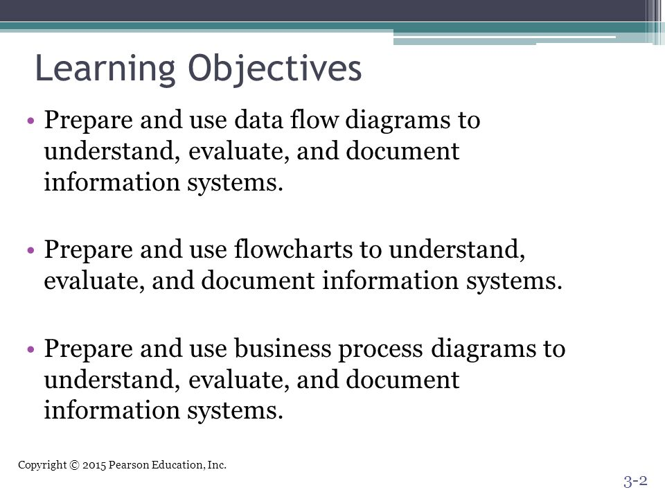 Learning Objectives Prepare and use data flow diagrams to understand, evaluate, and document information systems.