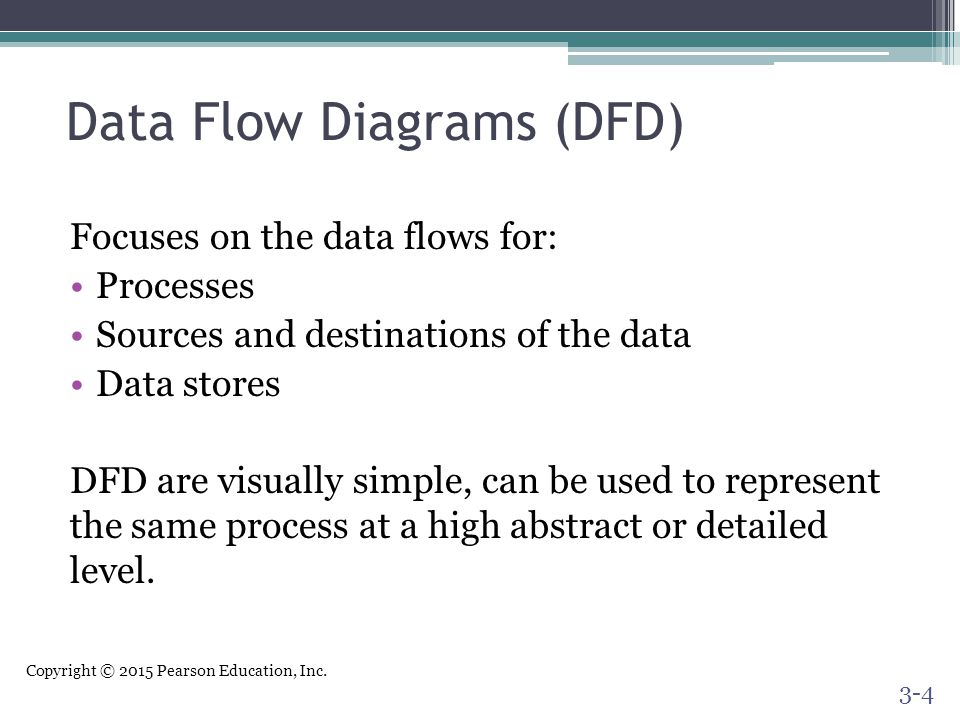 Data Flow Diagrams (DFD)
