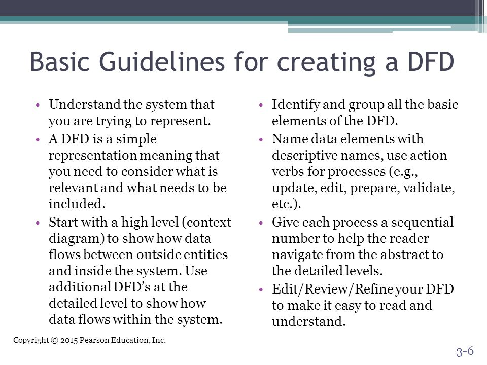 Basic Guidelines for creating a DFD
