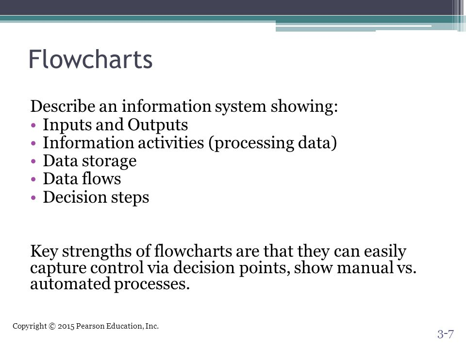 Flowcharts Describe an information system showing: Inputs and Outputs