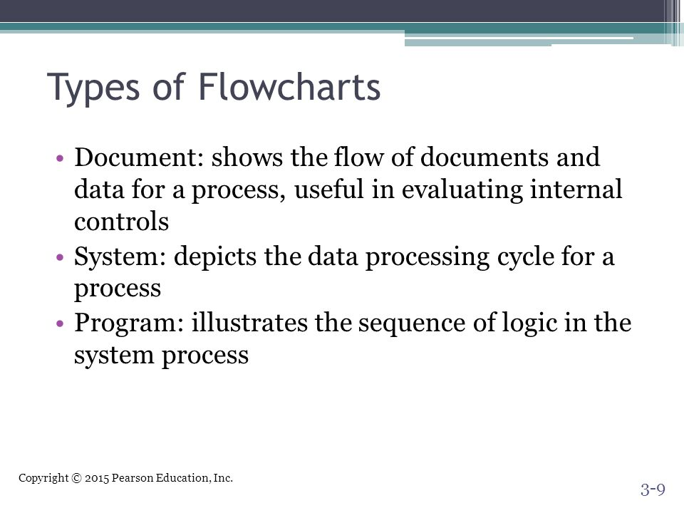 Types of Flowcharts Document: shows the flow of documents and data for a process, useful in evaluating internal controls.