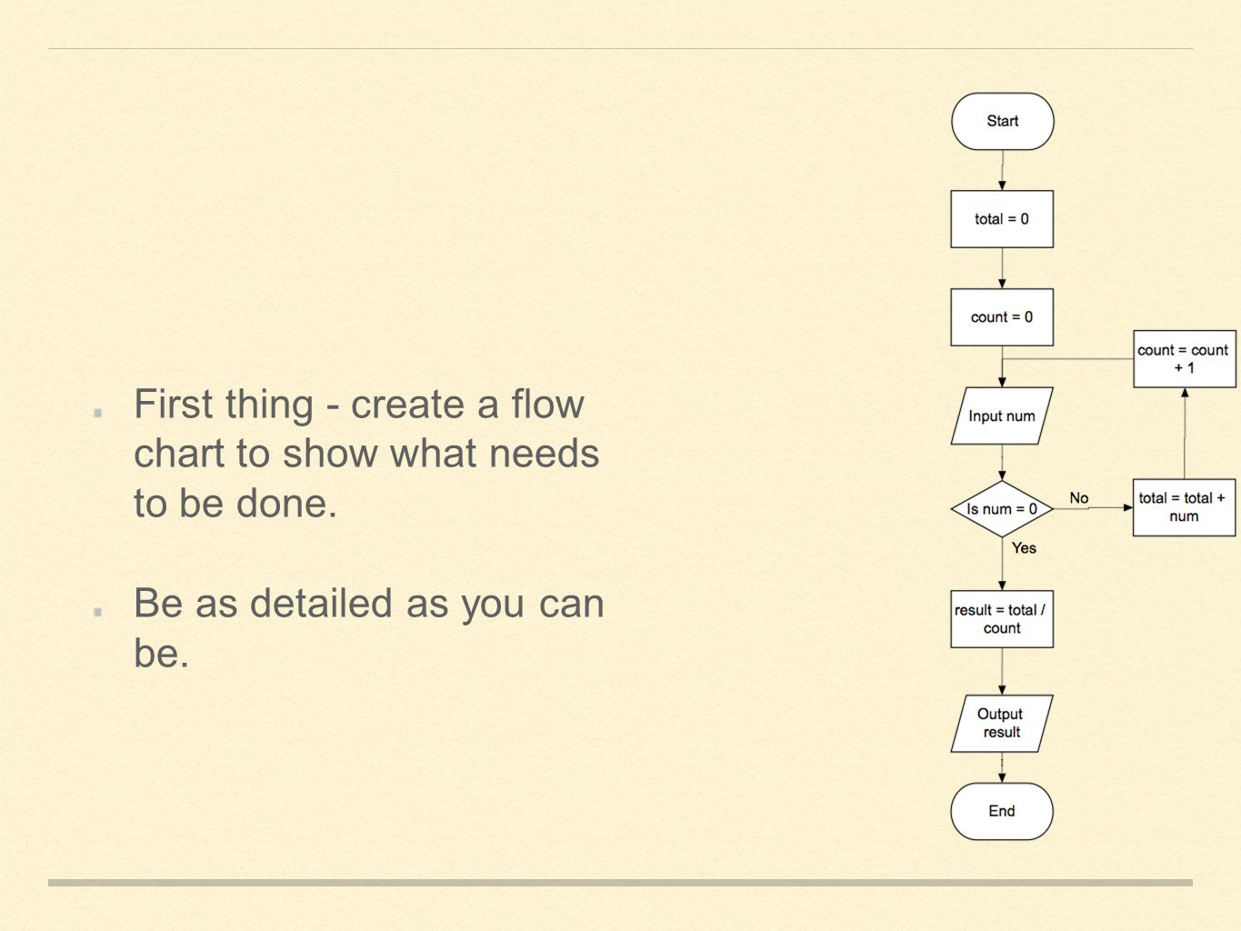 First thing - create a flow chart to show what needs to be done.