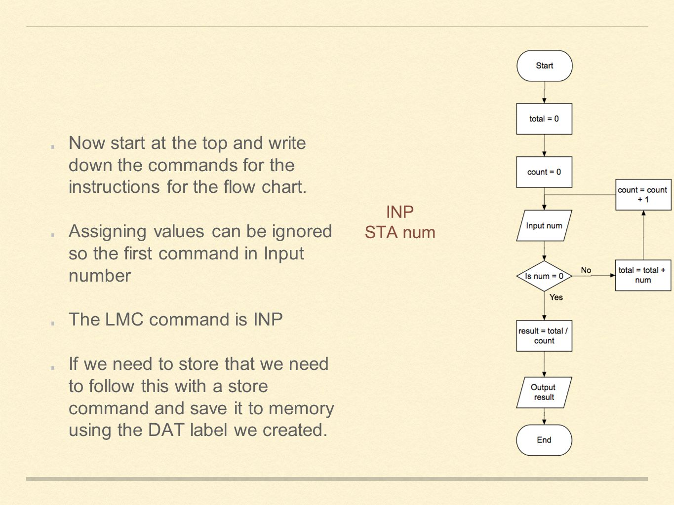 Assigning values can be ignored so the first command in Input number