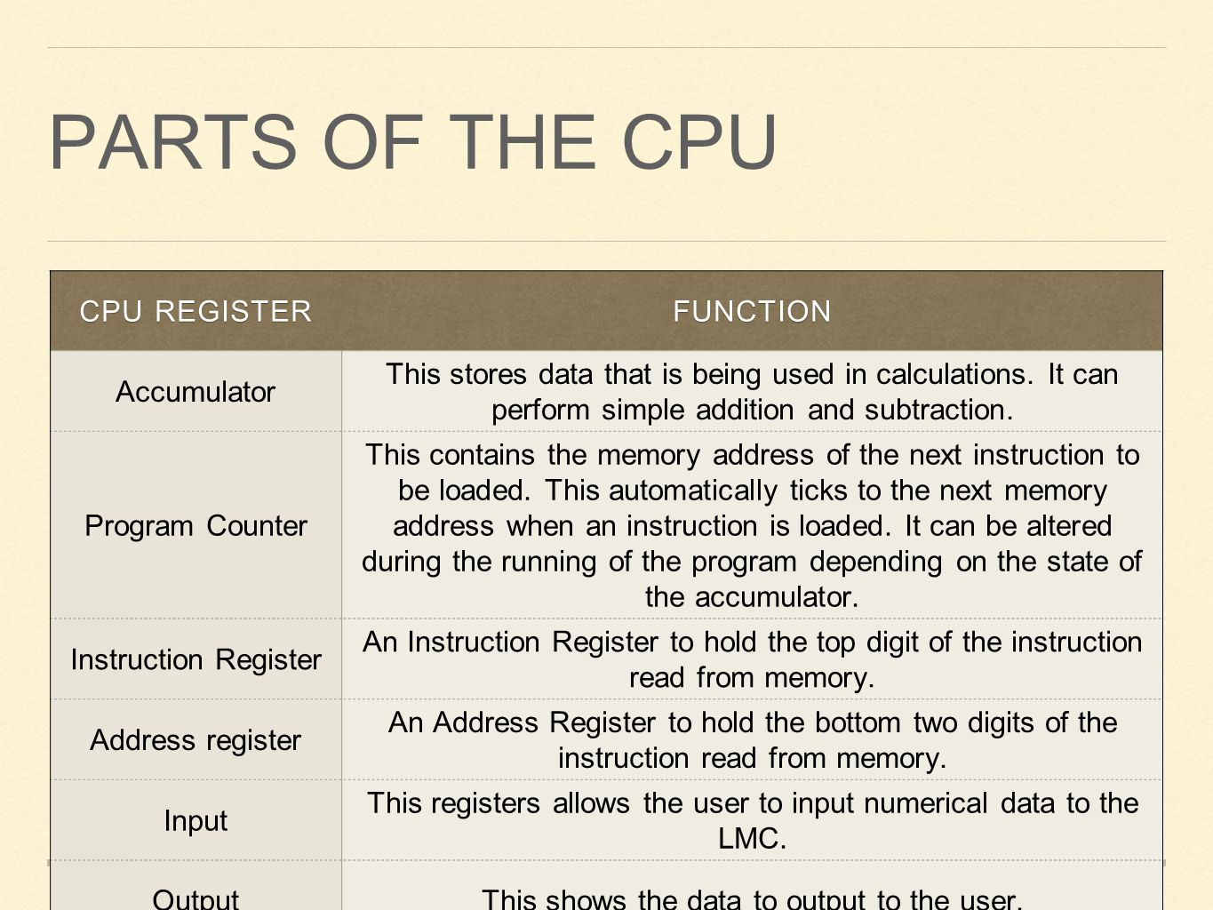 Parts of the CPU CPU register Function Accumulator