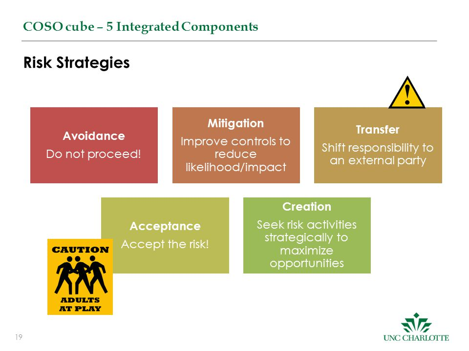 Risk Strategies COSO cube – 5 Integrated Components Mitigation