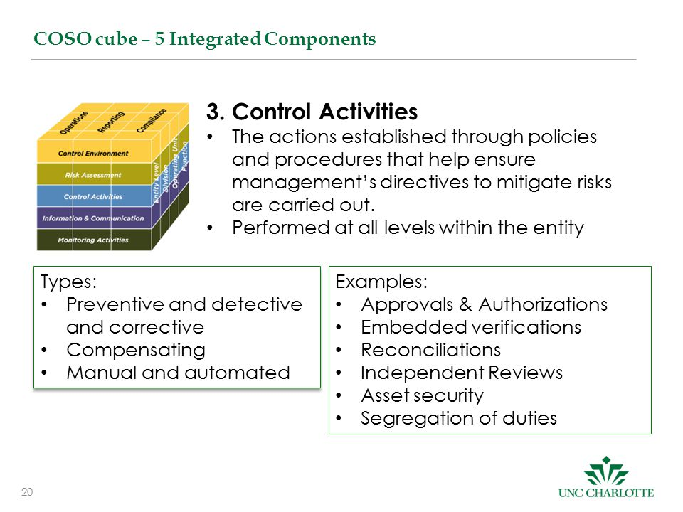 3. Control Activities COSO cube – 5 Integrated Components