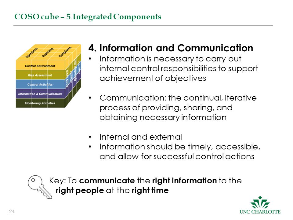 4. Information and Communication