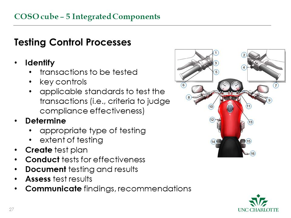 Testing Control Processes