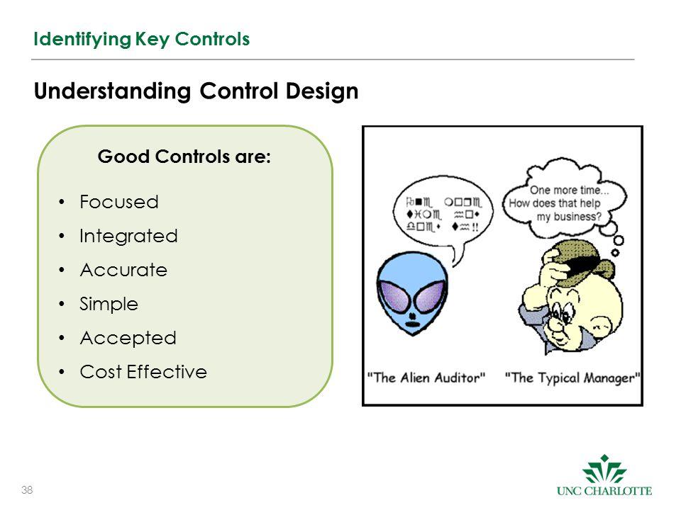Understanding Control Design
