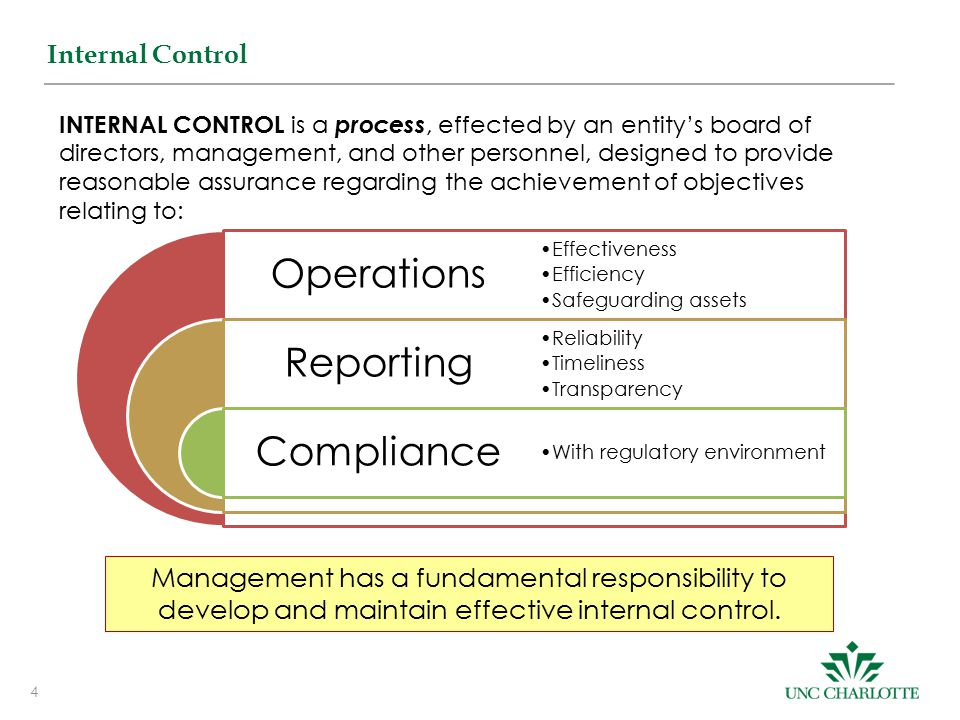Operations Reporting Compliance Internal Control