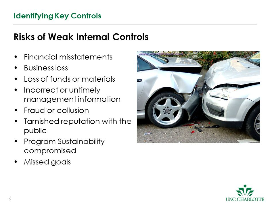 Risks of Weak Internal Controls